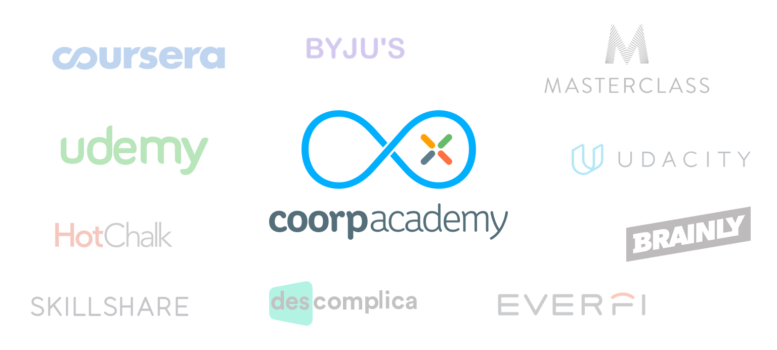 Mapping-EdTech-Coorpacademy