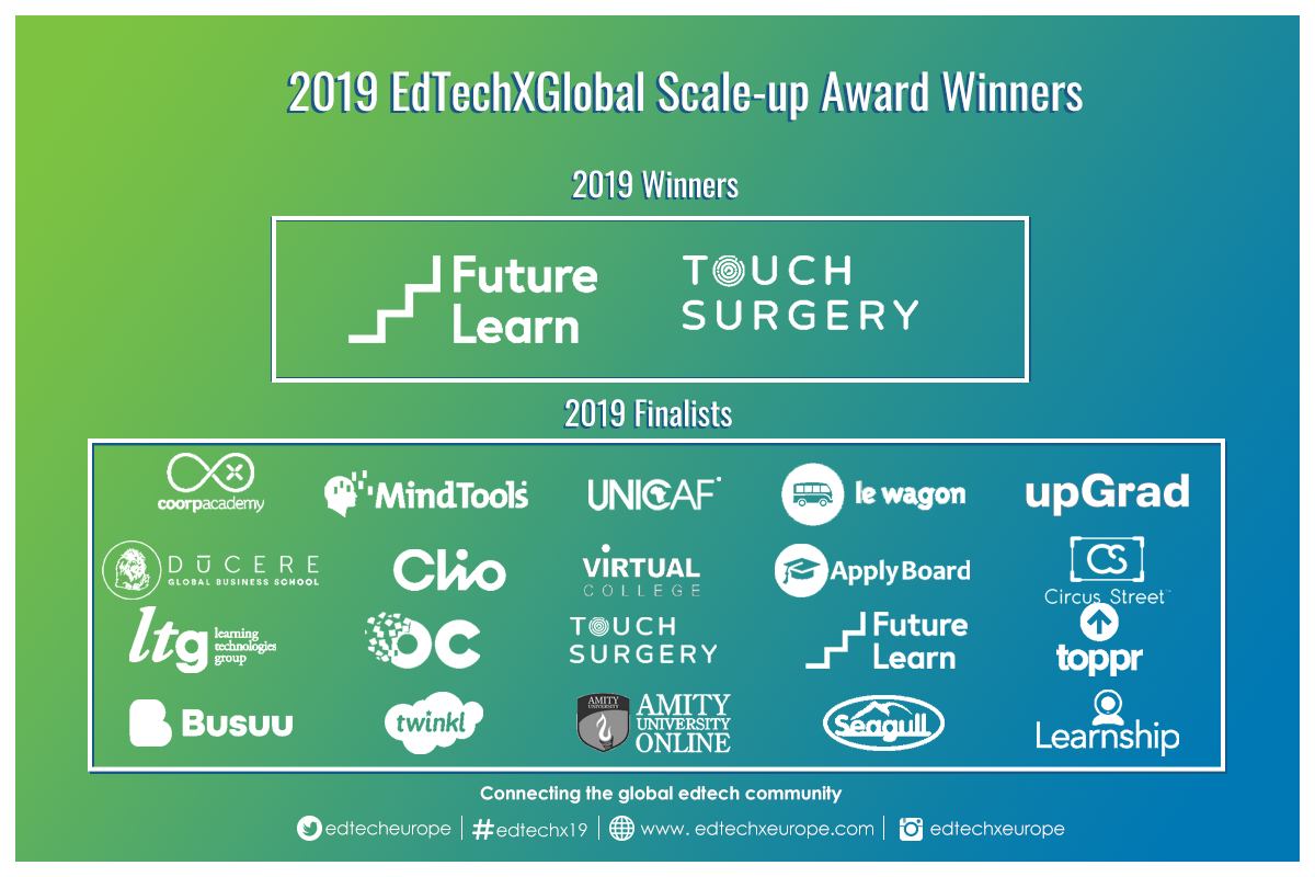 Coorpacademy in the top 20 Finalists of EdTech Scale-ups